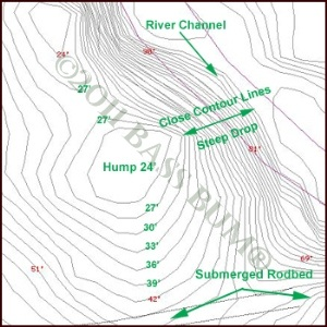 Lake Map Contour Lines - Hump and Drop Off