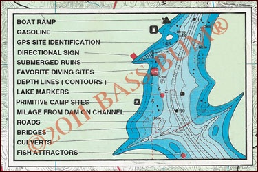 Contour Map Symbols Key