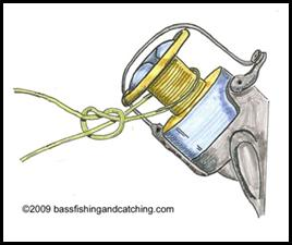 Correctly spooling fishing line on bass fishing reels for Tying fishing line to reel
