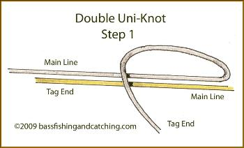 The Double Uni Knot Is A Great Knot For Joining Lines Of Dissemilar Materials