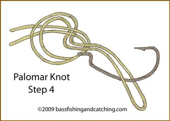 The Palomar Knot One Of The Best Fishing Line Knots