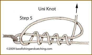 Tying a Uni Knot Step 5