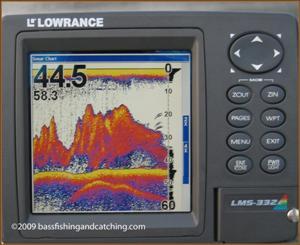 Lowrance Fish Finder