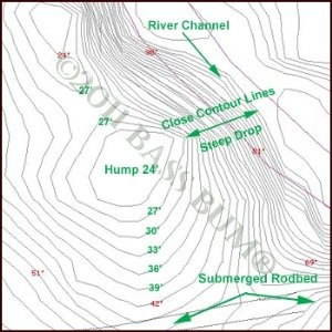 Lake Contour Maps Contour Maps For Fishing   Map Symbols   Lake Fishing Maps Lake Contour Maps