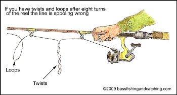 Correctly Spooling Fishing Line On Bass Fishing Reels