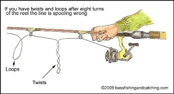 How to attach fishing line to spinning reel