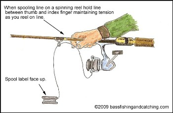 correctly spooling fishing line on bass fishing reels